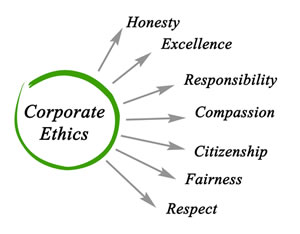 Today's organizations can draw from many sources of intelligence as they refine their Corporate citizenship framework.