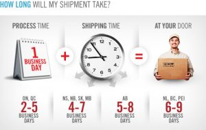 ship_time